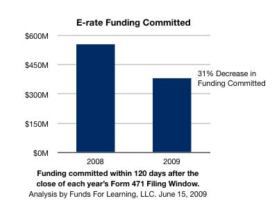 E-rate Funding Committed